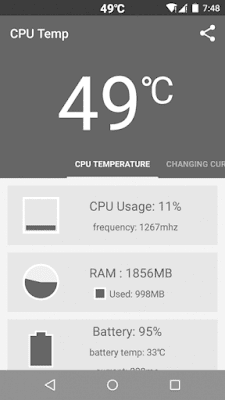 masalah pada suhu
