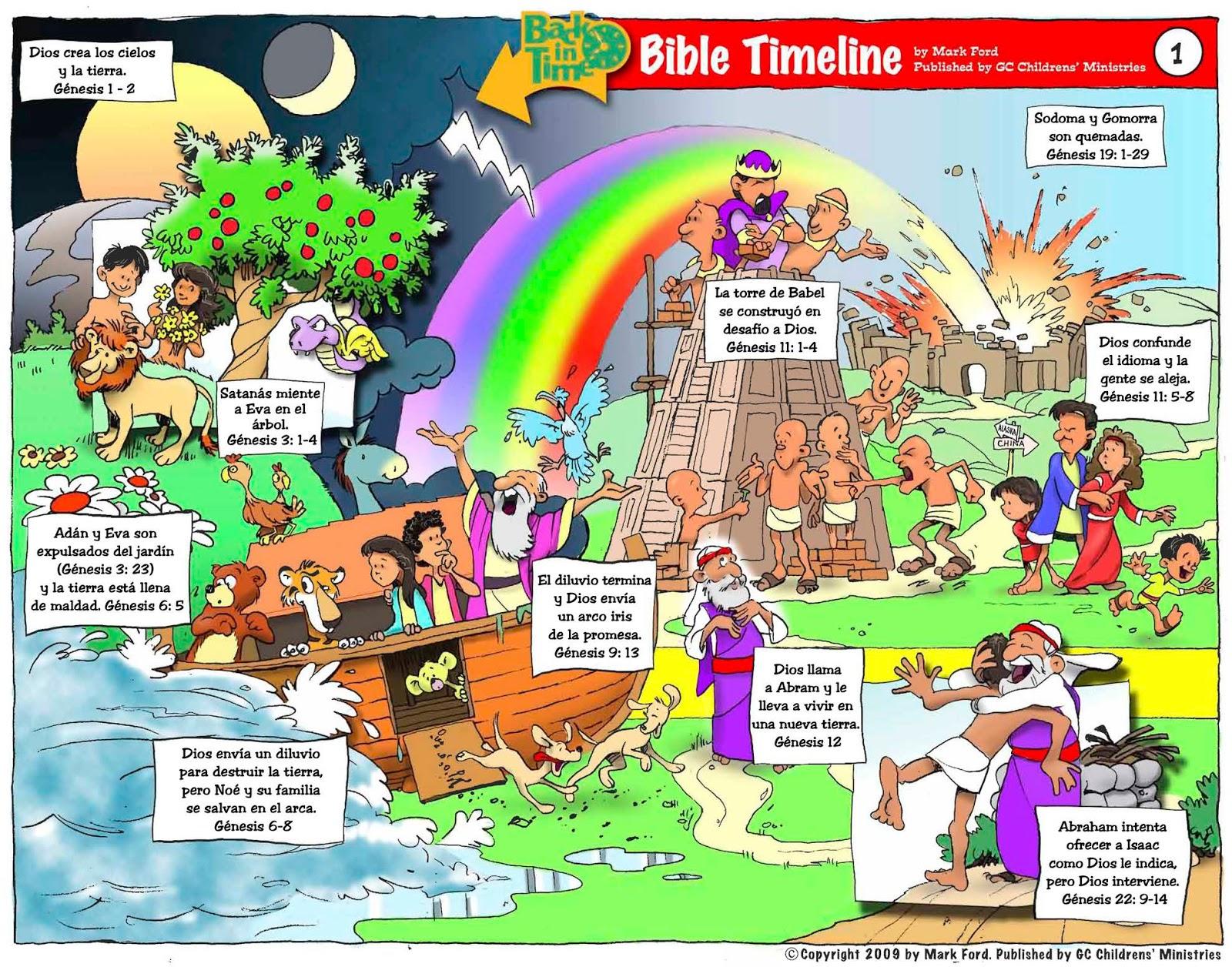 Línea de Tiempo de la Biblia para Niños | Mark Ford | Ministerio del ...