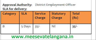 Telangana AP State Registration with Employee Exchange Apply in Meeseva | Application Download