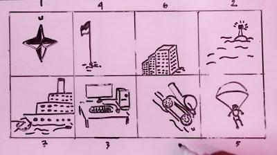 Psikotes Menggambar 8 Kotak Yang Benar