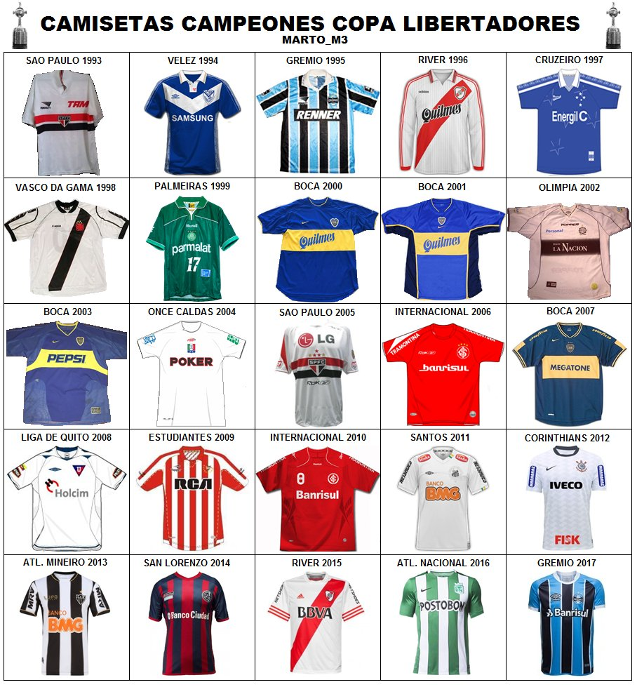 various colors ba825 a2e26 Which Is The Best? Here Are All 25 Copa Libertadores Winners ...