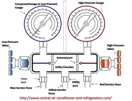 Solusi Battery Masalah Ac Mobil Dan Solusinya