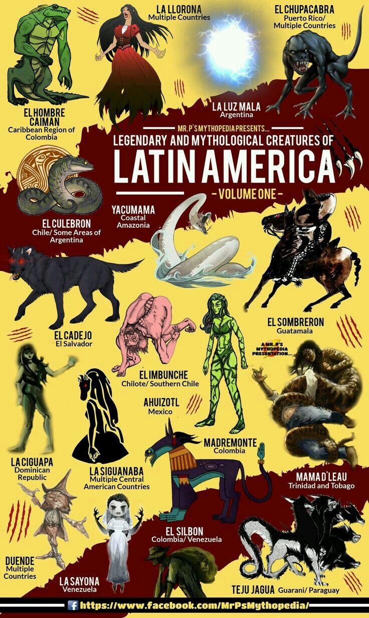 Criaturas da Mitologia da América Latina