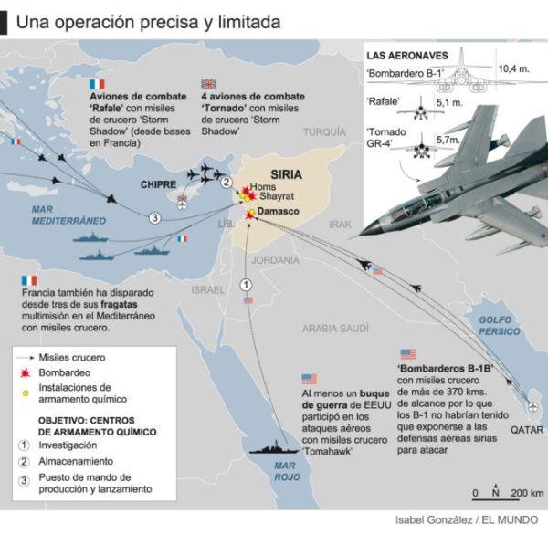 "Tercera Guerra Mundial: Putin advierte que nuevos ataques provocarán el ""caos"""