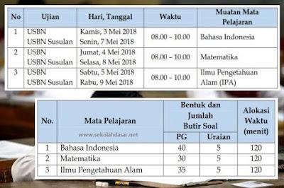 Ini Jadwal USBN SD, Dilaksanakan 3 - 5 Mei 2018