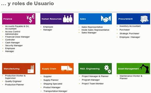 SAP FIORI - Experiencia de los Usuarios - consultoria-sap.com