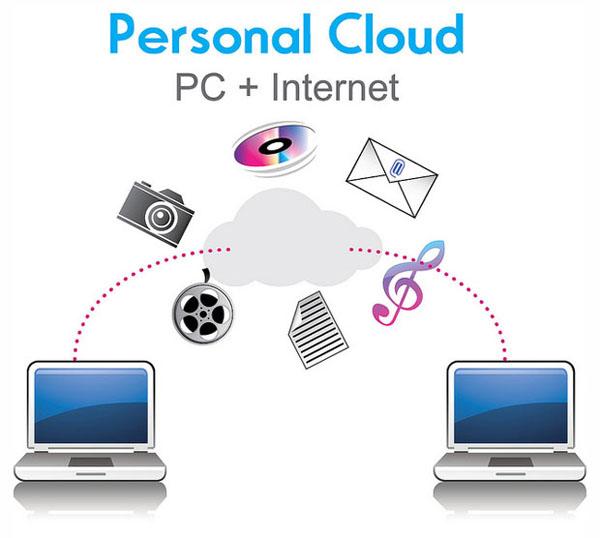 Personal Cloud, Apa Itu?