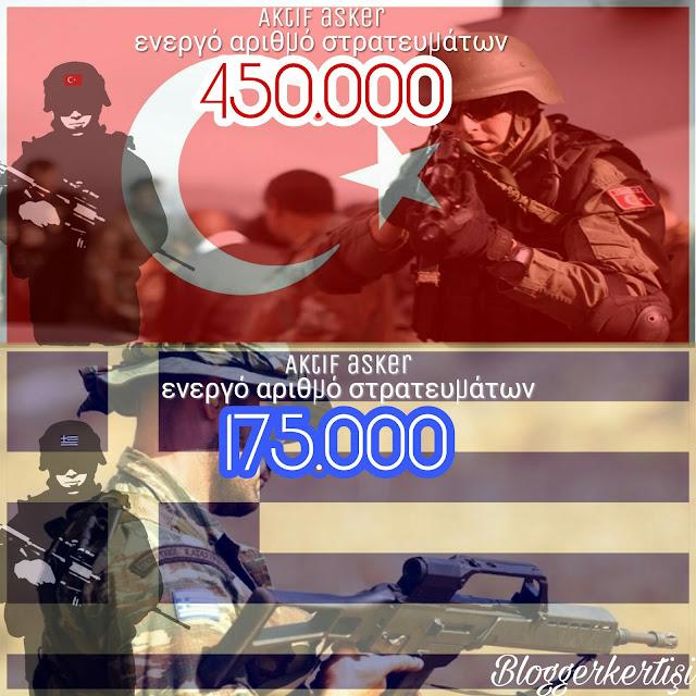 Türk ve yunan ordusu