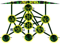 GRAPHIC 2D THUMBNAIL SHOWING INTER CONNECTING SPHERES OF INFLUENCE USED BY THE MATRIX