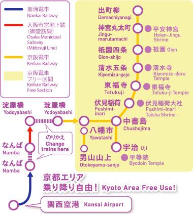 Transport Summary: KIX 關西機場交通: 南海電鐵 (Rapi:t)、JR (HARUKA)、神戶高速船