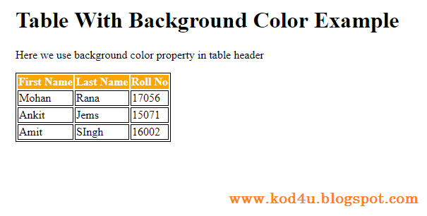 CSS Table With Background Color Example