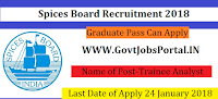 Spices Board Recruitment 2018 – Trainee Analyst