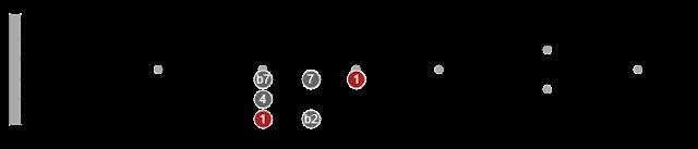 best pentatonic scales website