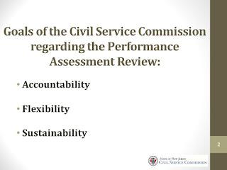 Civil Service Employee Performance