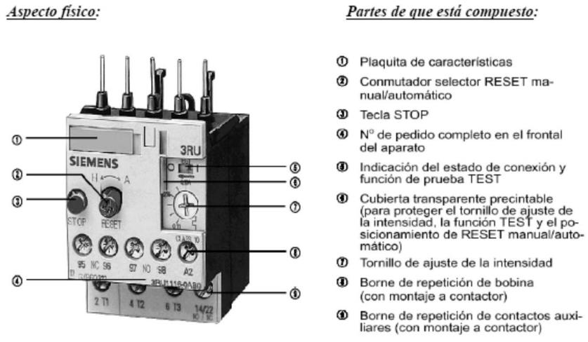 Rel t rmico bentz - Que es un emisor termico ...