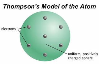 Teori atom J.J. Thomson