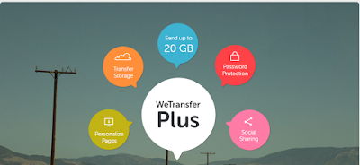 WeTransfer Plus Review