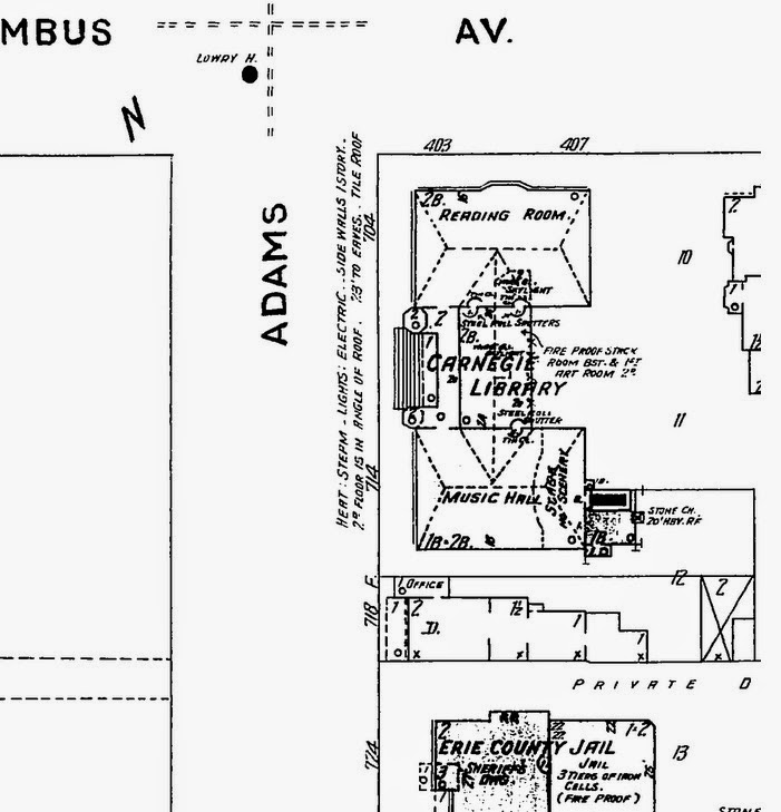 Oakland 1929 Wiring Diagram