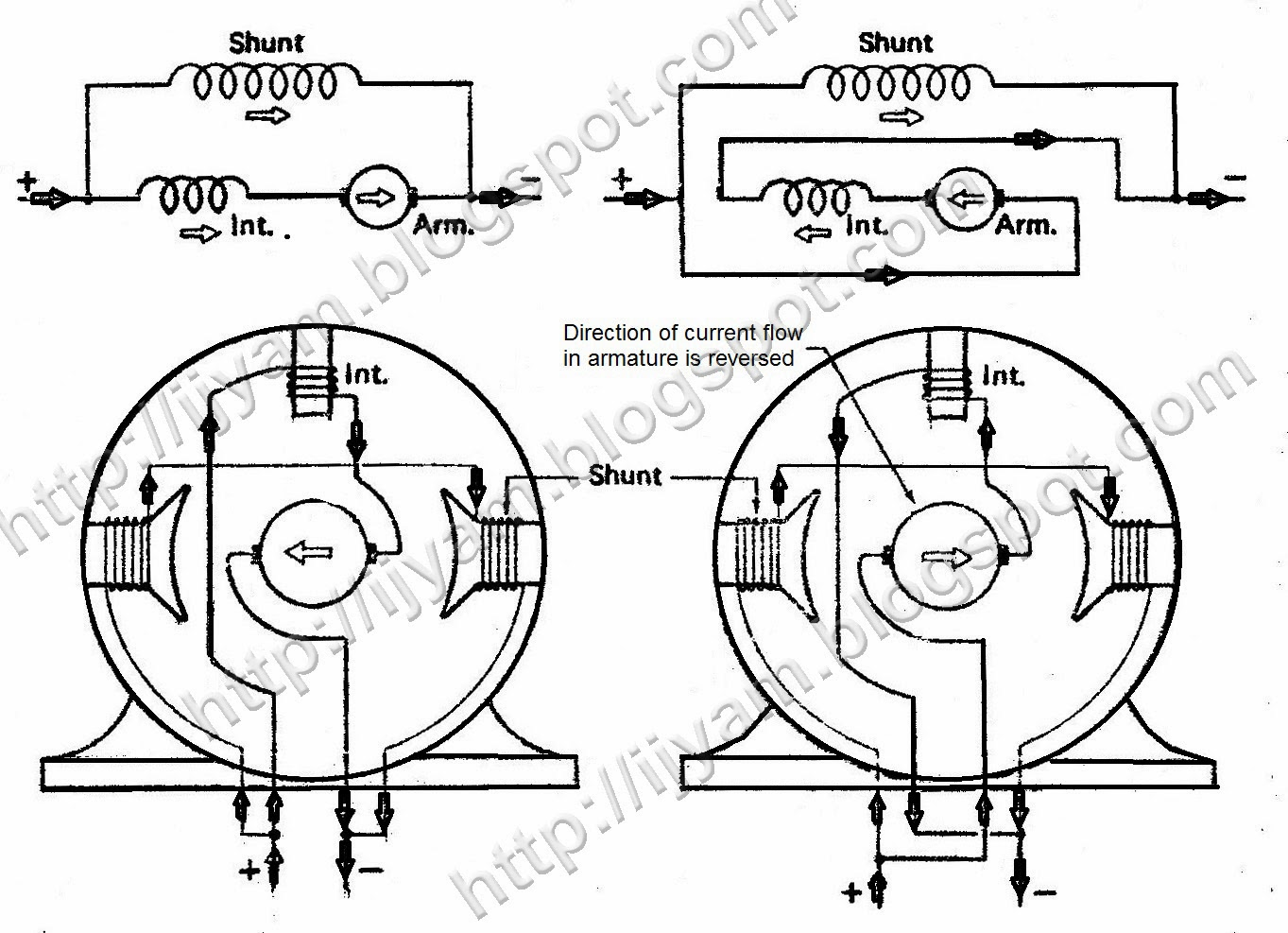 shunt motor wiring diagram msi n1996 motherboard power compound compress