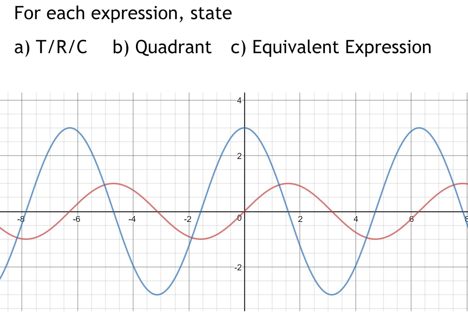 worksheet Printable Quadrant Graph Paper 1st quadrant graph paper maths translation worksheet blank numerator and denominator game3 blankhtml