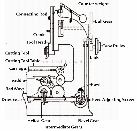 4 2 Engine Diagram Pontiac 68, 4, Get Free Image About