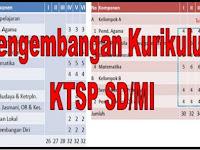 Pengembangan Kurikulum KTSP SD/MI