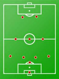 pertahana formasi 5-3-2