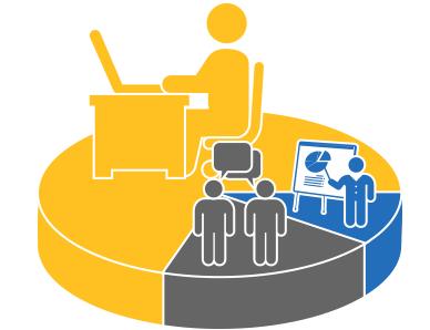 Fungsi Manajemen dan Pembahasannya || AKUNTANSI & MANAJEMEN