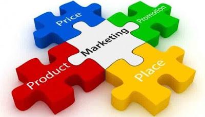 Definisi Dan Pengertian Marketing Mix