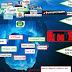 Misteri Di Dalam Dunia Internet Terumit Yang Belum Dipecahkan !