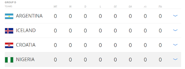 FIFA-World-Cup-2018-Group-D