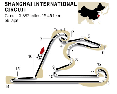 Chinese GP - Shanghai International Circuit (SIC)