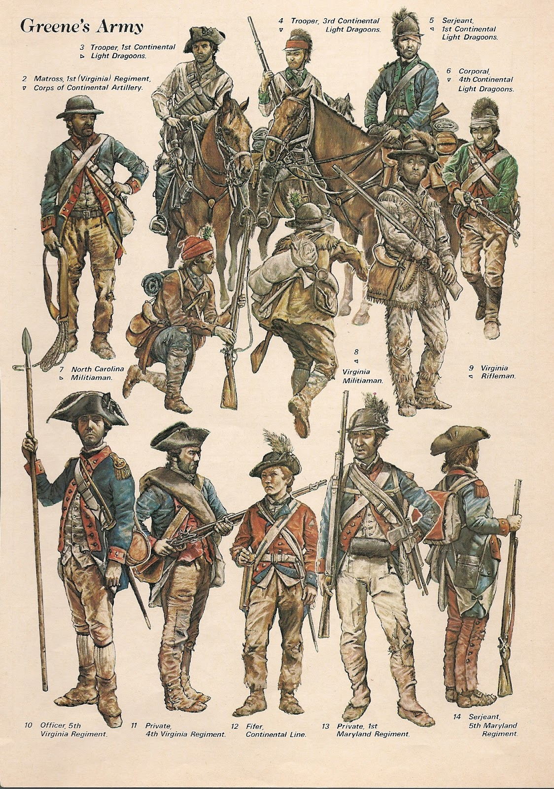 Search Revolutionary War (1775–1783) Military Records