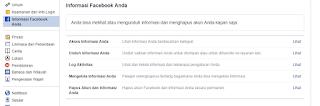 Menghapus Akun Facebook Secara Permanen
