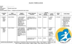 Silabus PAI Kelas 1 SD/MI Semester 1 Kurikulum 2013 Edisi Terbaru