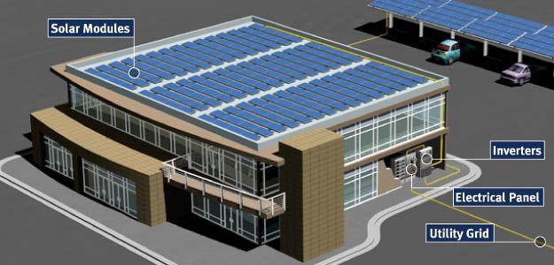 घर पर सोलर पैनल लगाए पैसा कमाए - solar panel business start kaise kare