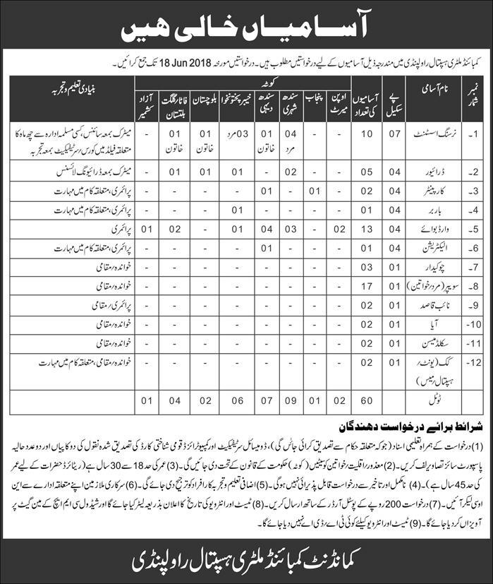Jobs in CMH Rawalpindi June 2018