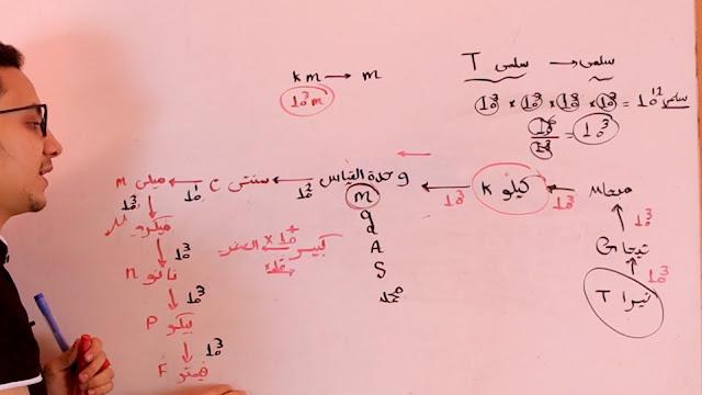 فيزياء اولي ثانوي ترم اول || القياس الفيزيائي