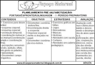 Planejamento e português pré(alfabetização)