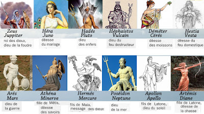 dieux romains-Comenfrance-école de français pour étrangers-FLE-Bordeaux-french school for foreigners