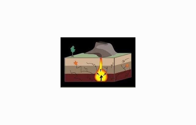 Gempa Bumi Vulkanik