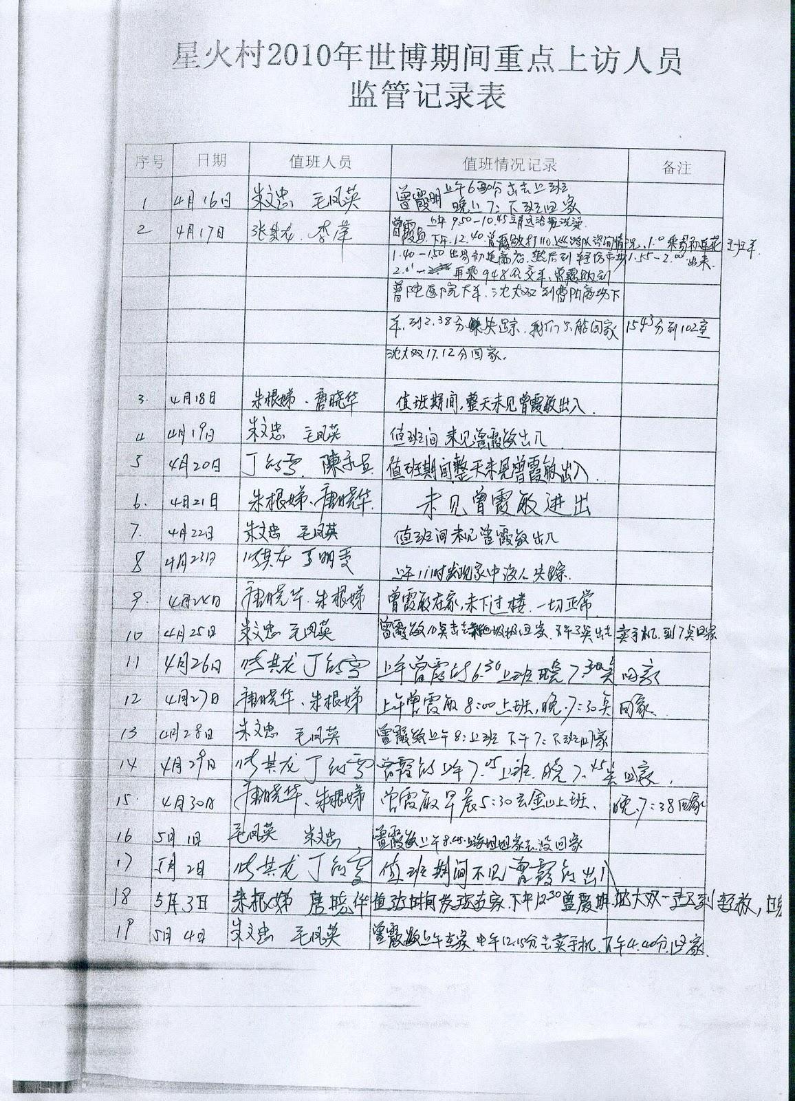 反共產抗強拆聯合會(The CCP Demolisher): 曾霞敏在美國法院起訴俞正聲及中共駐北美特務頭子(54圖)