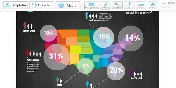 infografis online