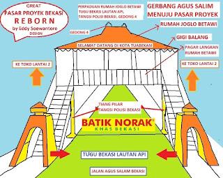 REVITALISASI PASAR PROYEK BEKASI-GERBANG JL.AGUS SALIM