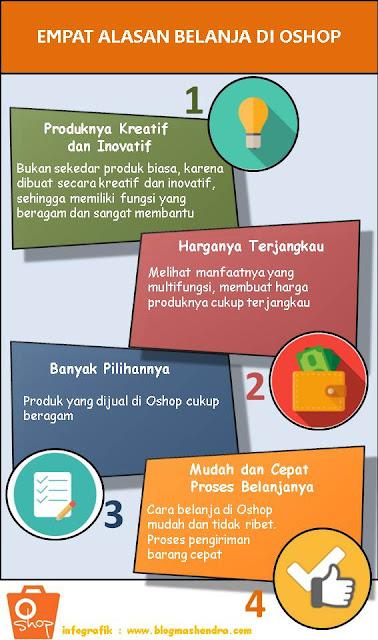 4 Alasan Mengapa Belanja di Oshop - Blog Mas Hendra