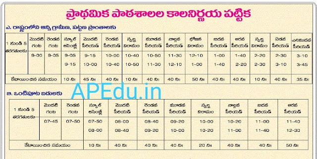 Half Day School Time Table of Primary and Upper Primary And High Schools in Rural and Urban of AP state