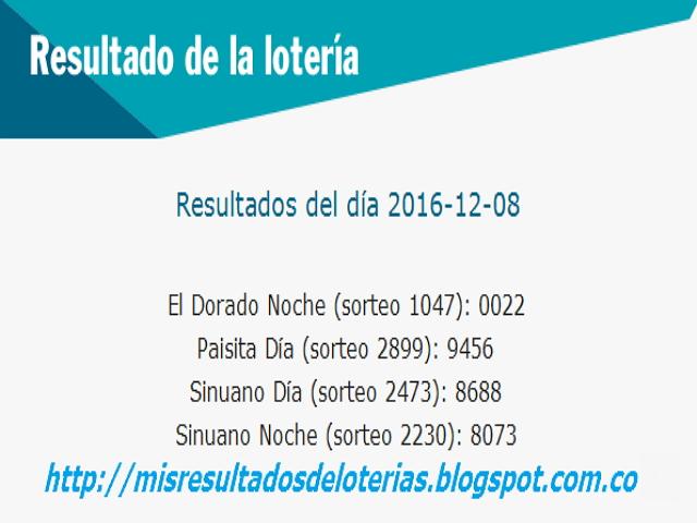 """""""Como jugo la Loteria hoy""""-Resultados la loteria diciembre 8 del 2016"""