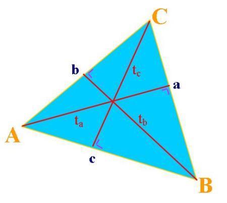 sisi segitiga