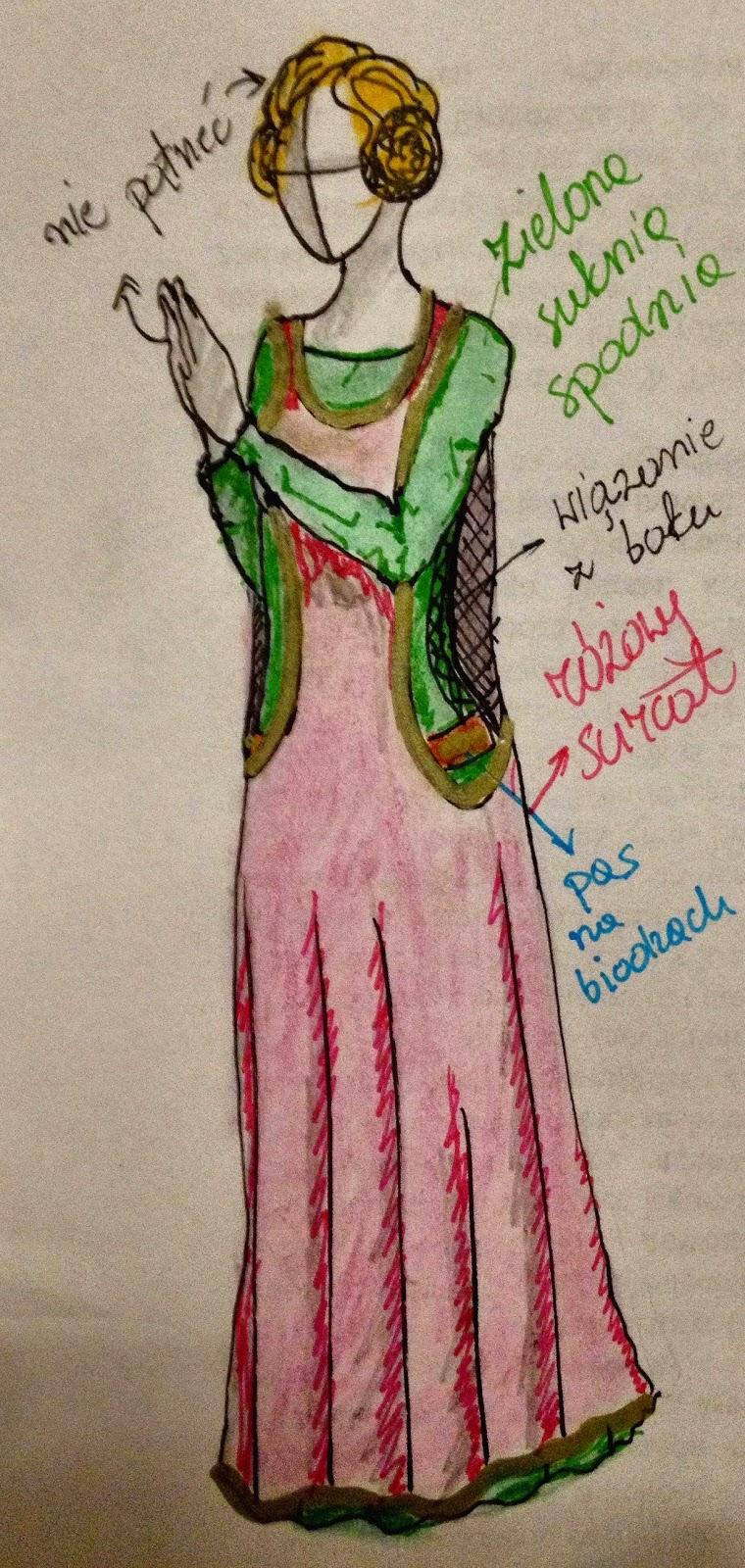 moda damska w średiowieczu
