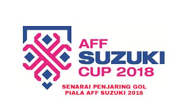 Senarai Penjaring Gol Piala AFF Suzuki 2018
